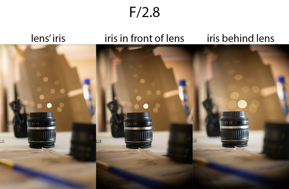 Comparison of photos taken with 50mm/1.4 lens with lens' internal iris at f/2.8 vs iris in front of lens at f/2.8 vs iris behind lens at f/2.8