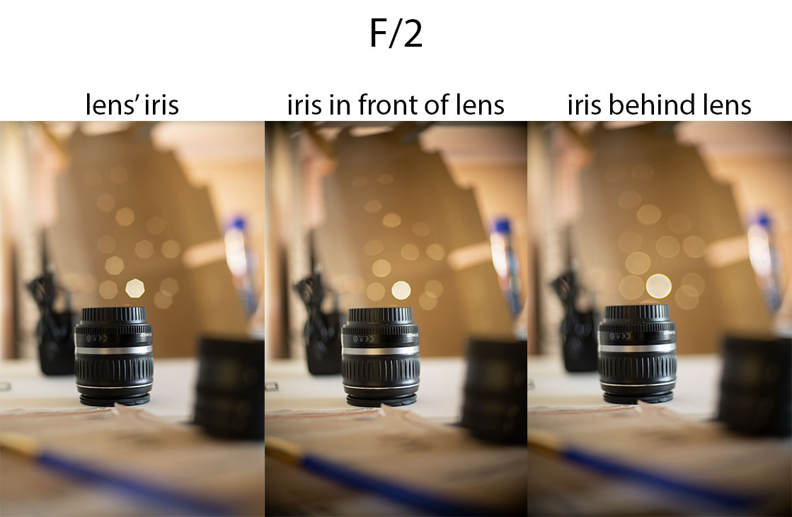 Comparison of photos taken with 50mm/1.4 lens with lens' internal iris at f/2 vs iris in front of lens at f/2 vs iris behind lens at f/2
