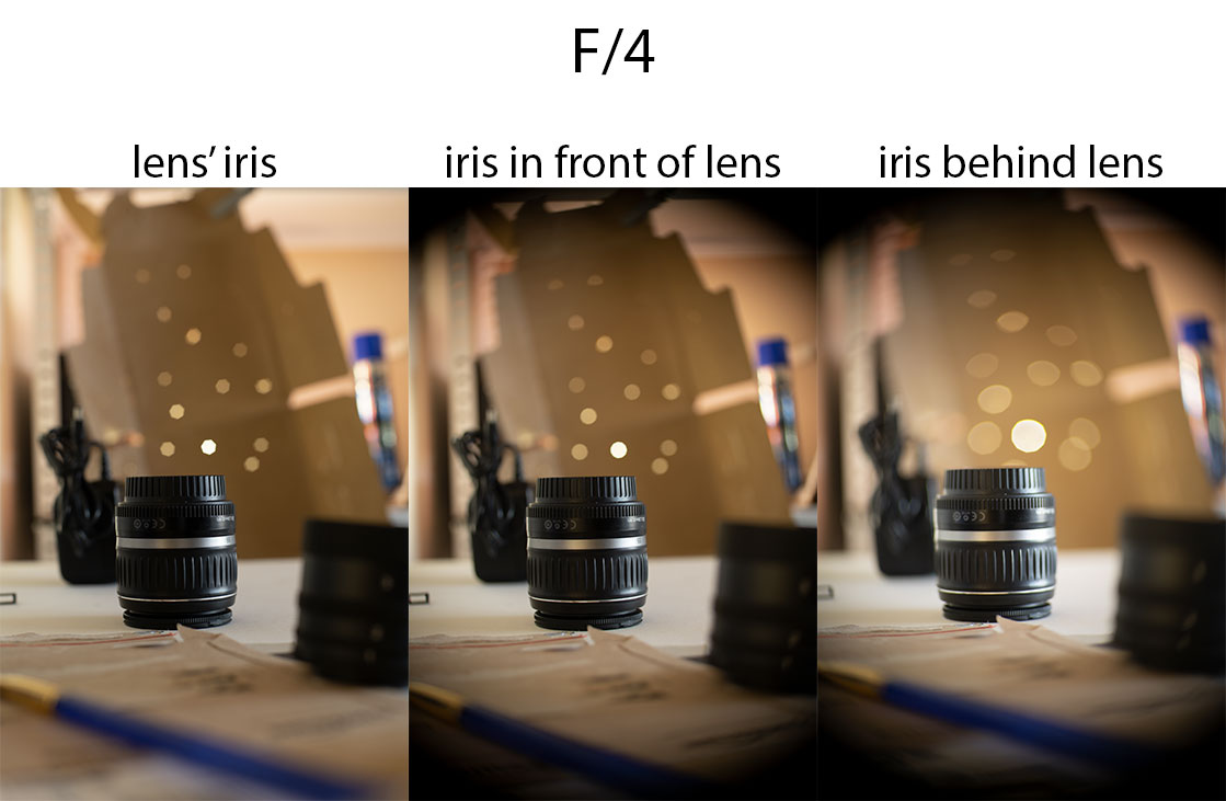 Comparison of photos taken with 50mm/1.4 lens with lens' internal iris at f/4 vs iris in front of lens at f/4 vs iris behind lens at f/4